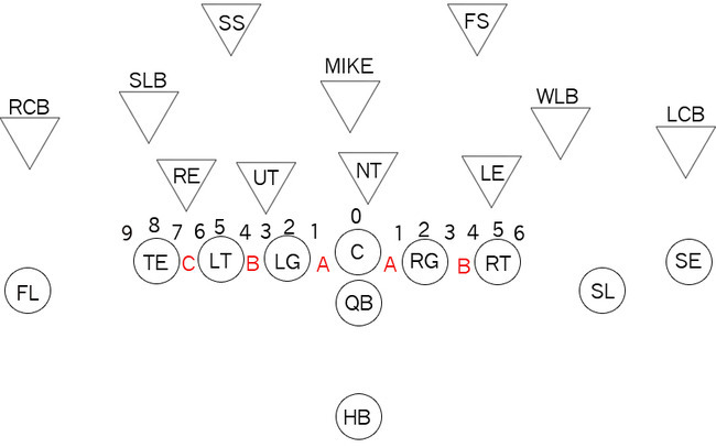 Football play diagram